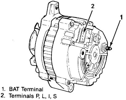 chevy s10 alternator wiring diagram get free image about