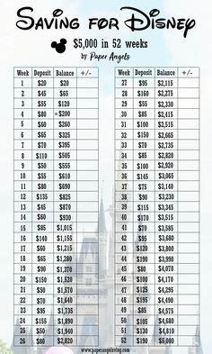 52 week money challenge saving plan free printable | 52