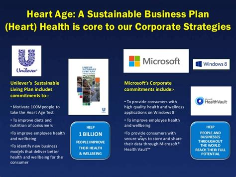 unilever age business plan