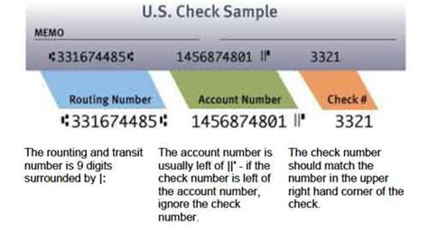 American Also Search For How To Find Account Number On Check Bank Of America