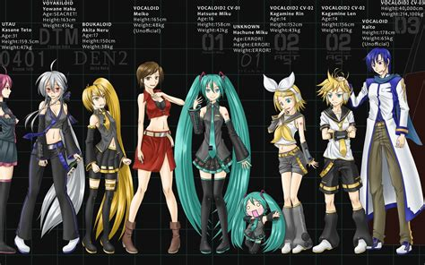 anime vocaloid vocaloid full hd wallpaper and background image