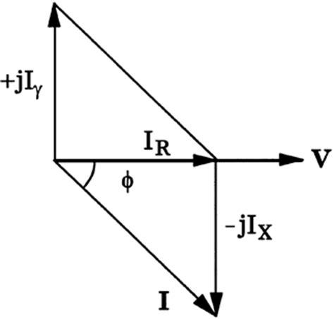phasor diagram power factor power factor correction electric power systems