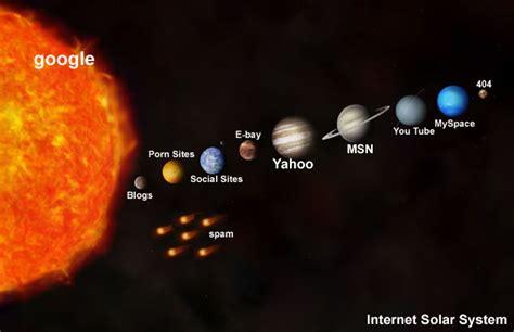 Gelang Batu Alam Planet Tata Surya Solar Sistem Gelang Aromaterapi 1 Theresia Yola Juni 2011