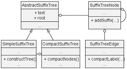 graphviz uml sequence diagram class diagram graphviz gallery how to guide and refrence