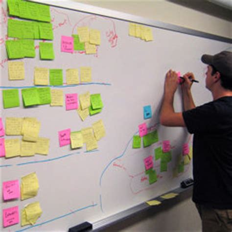 Fast Company Editorial Calendar How The Post It Note Could Become The Innovation