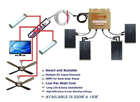 solar system cost for home in india solar power inverter india solar inverters kolkata unique