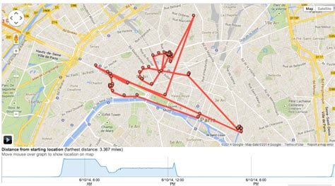 maps location history how to gps track any phone imsi catcher