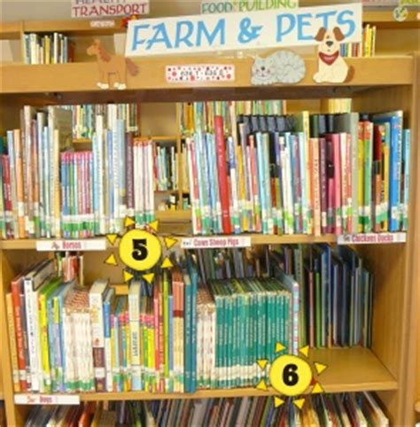 25 best ideas about library signs on pinterest school library decor my poster wall and 15 best images about library signage ideas on pinterest