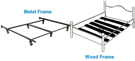 How To Fix Metal Bed Frame How To Fix Metal Bed Frame Bedroom How To Fix Bed Slats Home Improvement Stack Exchange Fix A