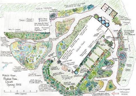 Landscape Design Software Permaculture 25 Best Ideas About Permaculture Design On