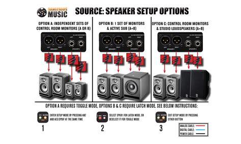 audio xlr wiring speakers wiring diagrams