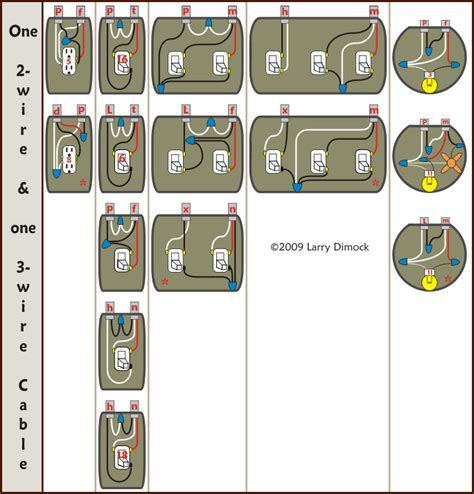 basic light switch wiring diagram free wiring