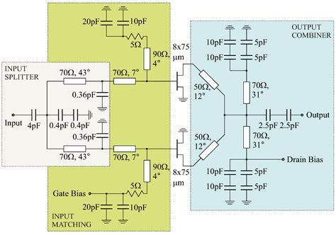 microwave integrated circuits applications applications of microwave integrated circuits 28 images applications of microwave integrated