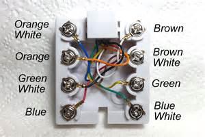 surface rj45 wiring rj free printable wiring diagrams