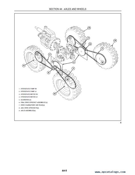 skid steer wiring diagram wiring diagram schemes