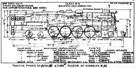steam engine diagram worksheet steam locomotive diagrams thumbnails