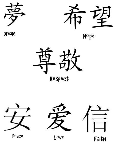 asian kanji chinese symbols tattoos design tattoo viewer com chinese symbols by randomly insane com deviantart com on