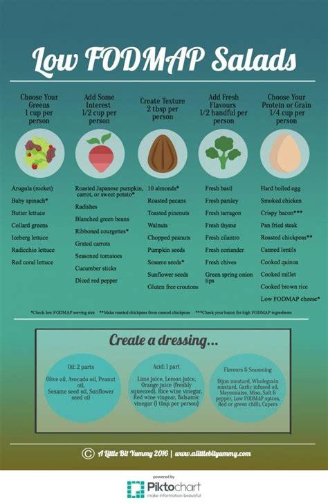 Fodmap Detox Symptoms by 26 Best Low Fodmap Foods Recipes Images On
