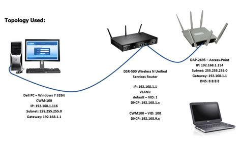 best ssid how to setup ssids and vlans cwm 100 d link uk