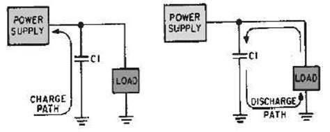 inductor input filter inductor input filter 28 images filter input junglekey image capacitor input filter ares