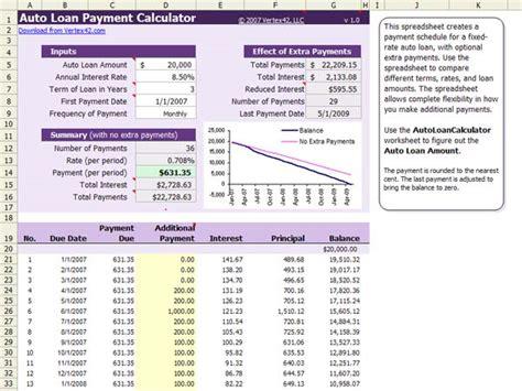 Credit Scoring Template Excel Credit Score Credit Score Calculator Excel