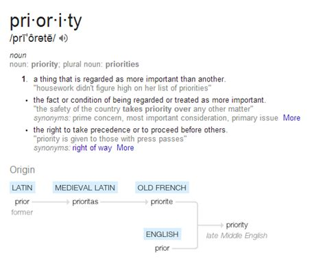 Priority Setter Definition | intentionally grmazing january 2014