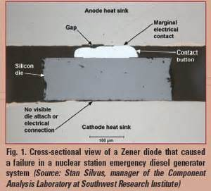 what makes a diode fail what happens when a zener diode fails 28 images protection what happens after a zener diode