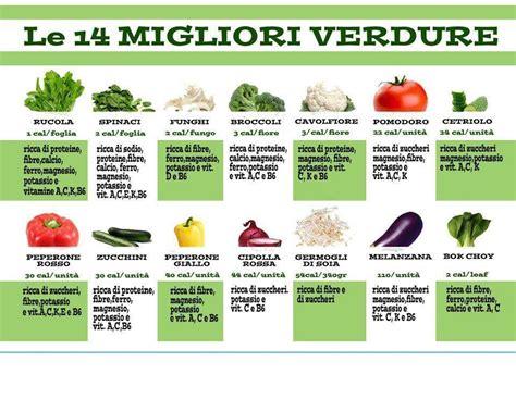 le si鑒e nutrienti nelle verdure