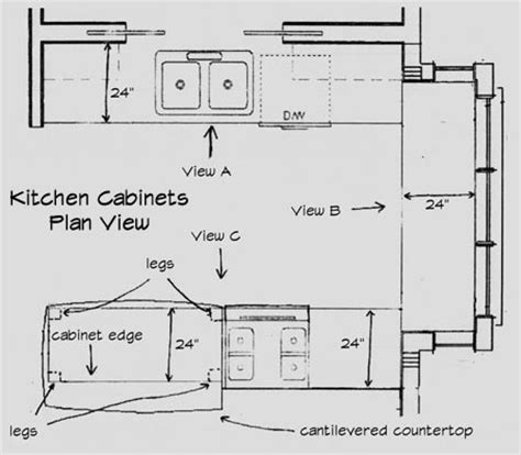 Design Your Own Kitchen Kitchen Design Blueprints