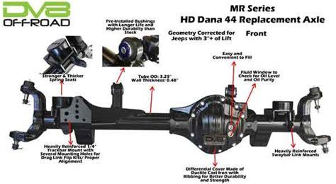dv  series hd  jk axle upgrade pkg  rubicon jkownerscom jeep wrangler jk forum