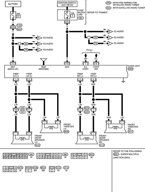 2004 nissan frontier wiring diagram wiring diagram manual