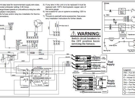Wiring Diagram Intertherm Electric Furnace Wiring Diagram