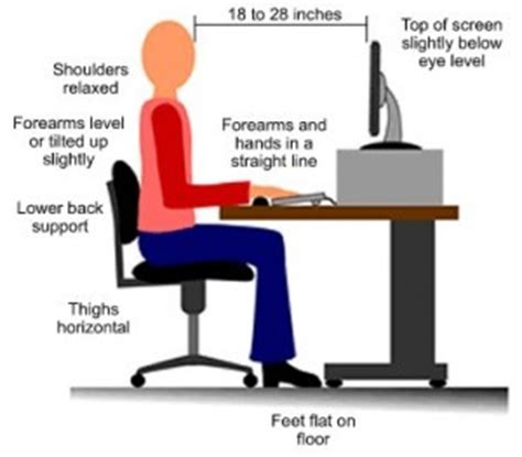 Correct Desk Height Gc4wht8 Are You Sitting Comfortably Traditional Cache