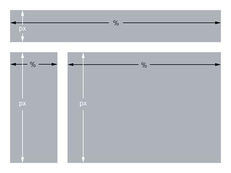 liquid layout web design exemplarischer aufbau eines fluid layouts kulturbanause