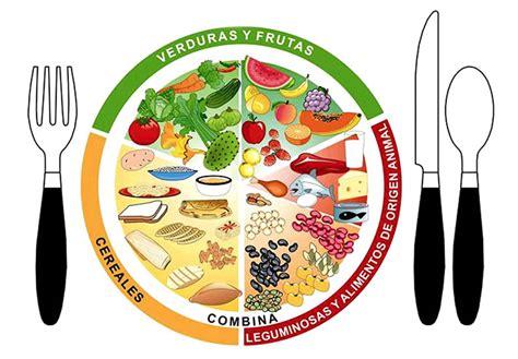 los tres ca nes y la historia ultrajada en colombia los alimentos nos alimentamos y nos nutrimos