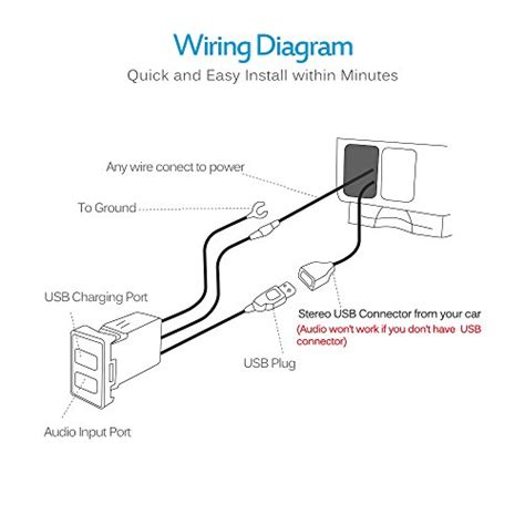 usb car charger wiring diagram 30 wiring diagram images
