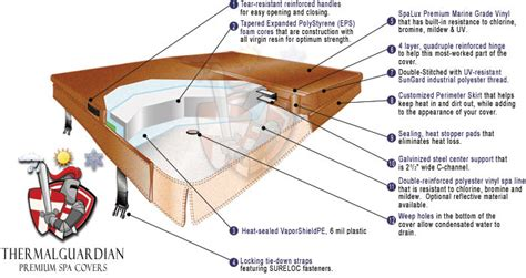 thermospa parts diagram tub covers from 249 free delivery america s spa mart