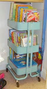 Turquoise Bedroom Ideas ikea raskog utility cart turquoise nazarm com