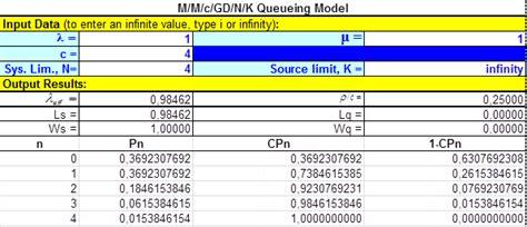 cadenas de markov en tiempo continuo ejemplos distribuci 243 n estacionaria de una cadena de markov en