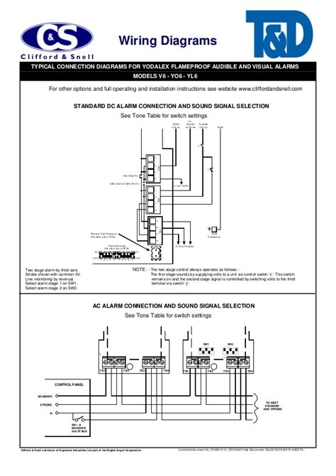 hornet wire diagram wiring diagram