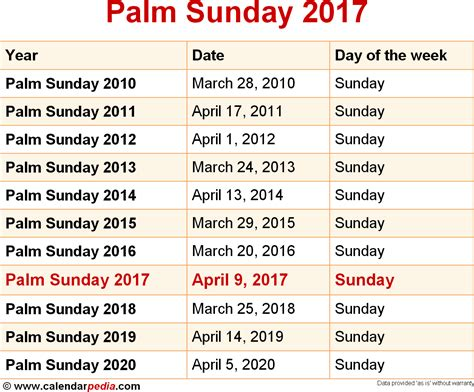Calendar 2018 Important Dates When Is Palm Sunday 2017 2018 Dates Of Palm Sunday