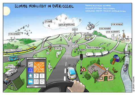 slimme mobiliteit in overijssel verkeerskunde h 233 t