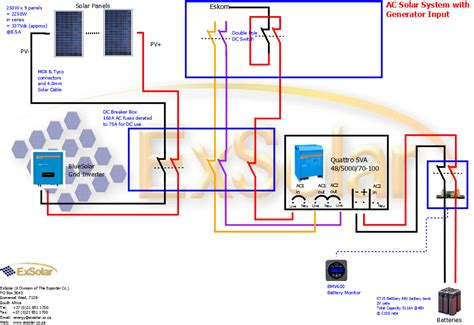 victron quattro wiring diagram 30 wiring diagram images