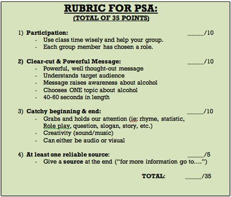 rubric amp resources alcohol public service announcement