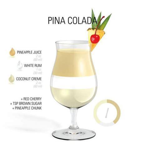 cocktails recipes pina colada recipe dishmaps