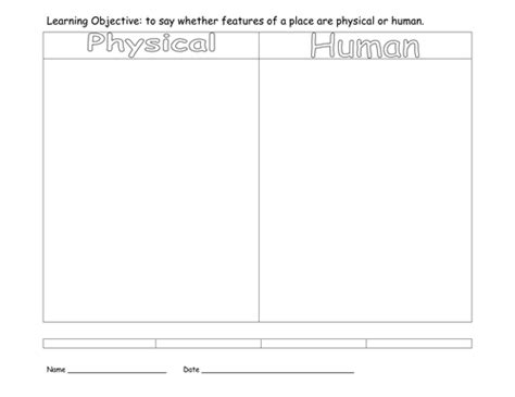 Landscape Planning Ks1 Physical Or Human Features Of A Landscape By Gjpacker84