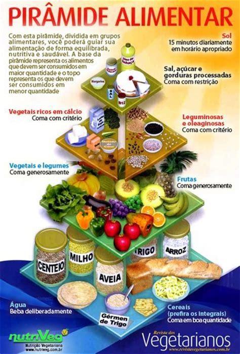 piramide alimentare vegana a pir 226 mide alimentar atualizada e a vegana