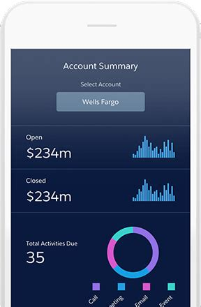 analytics for mobile app salesforce wave mobile analytics app salesforce