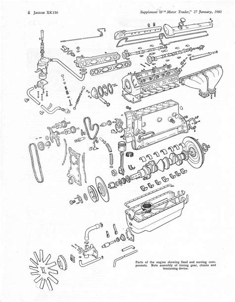 motor trader service data 1960 for the xk150 also the
