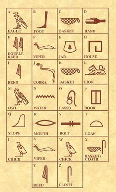 egyptian symbols and their meanings russian alphabet chart russian alphabet to english